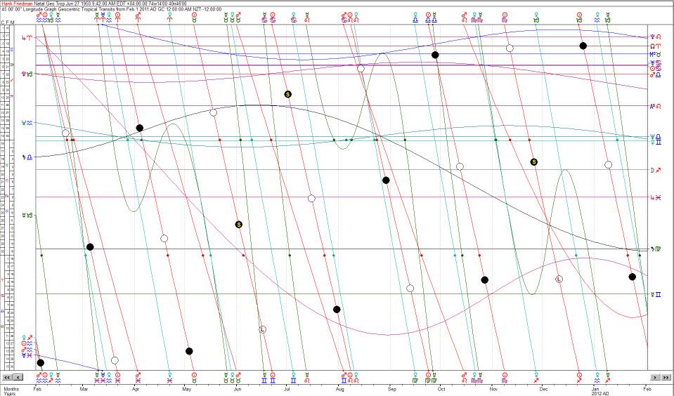 Janus Graphic Ephemeris