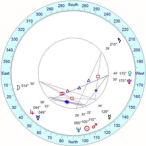 Janus Local Space Wheel